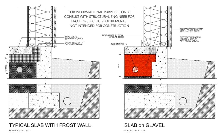 foam free sub slab insulation